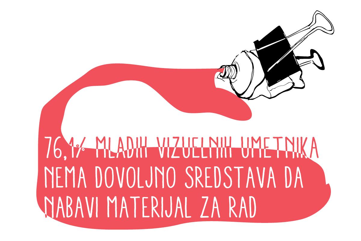 prekarni-rad_tempera_kurs